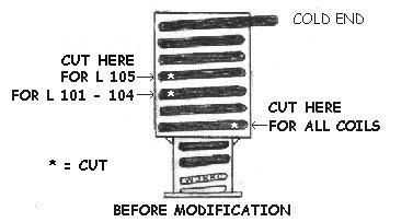 Coil cutting guide
