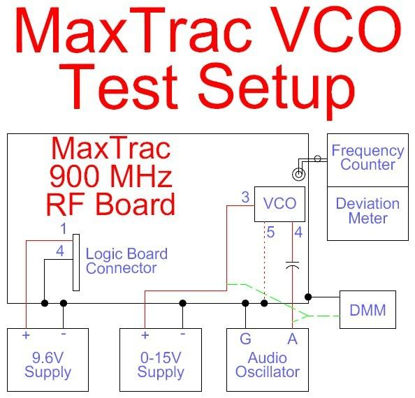 Analysis And Modification Of The 900 Mhz Maxtrac Vco