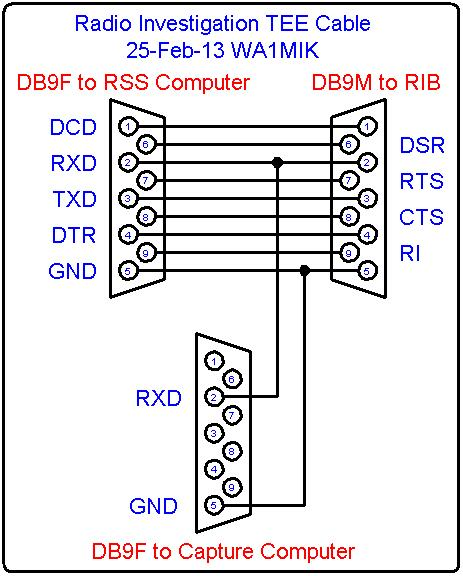 Serial port baud rate values voter - How to determine the baud rate of a serial port ...