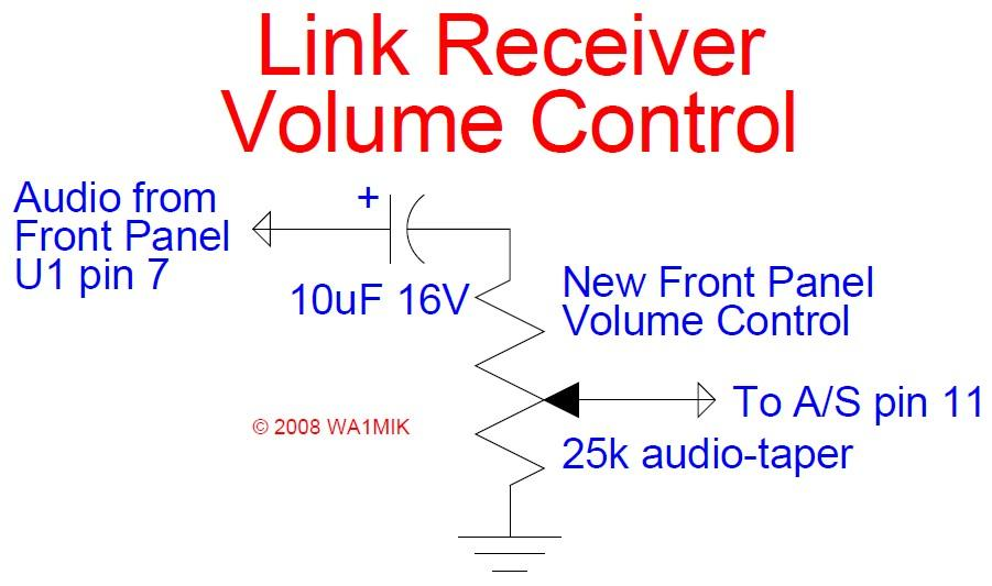 Adding A Speaker Audio Output To The Purc5000 Link Receiver