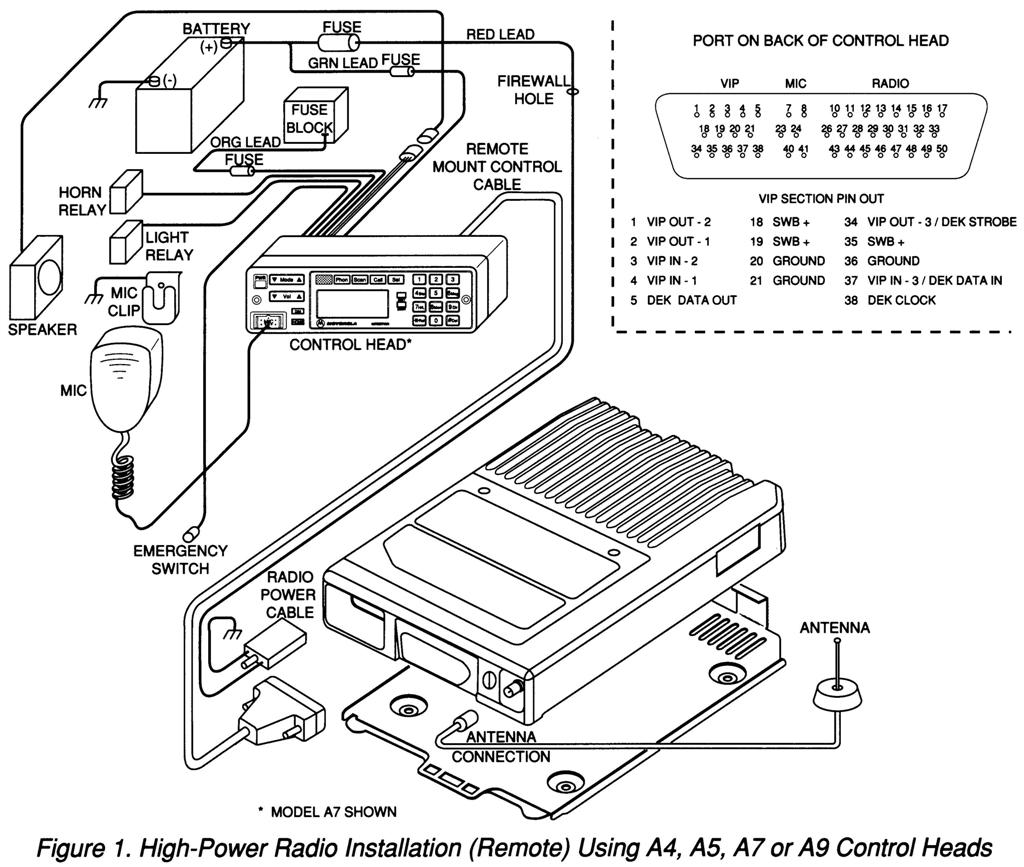 motorola astro spectra wiring diagram detailed schematic diagrams rh 4rmotorsports com
