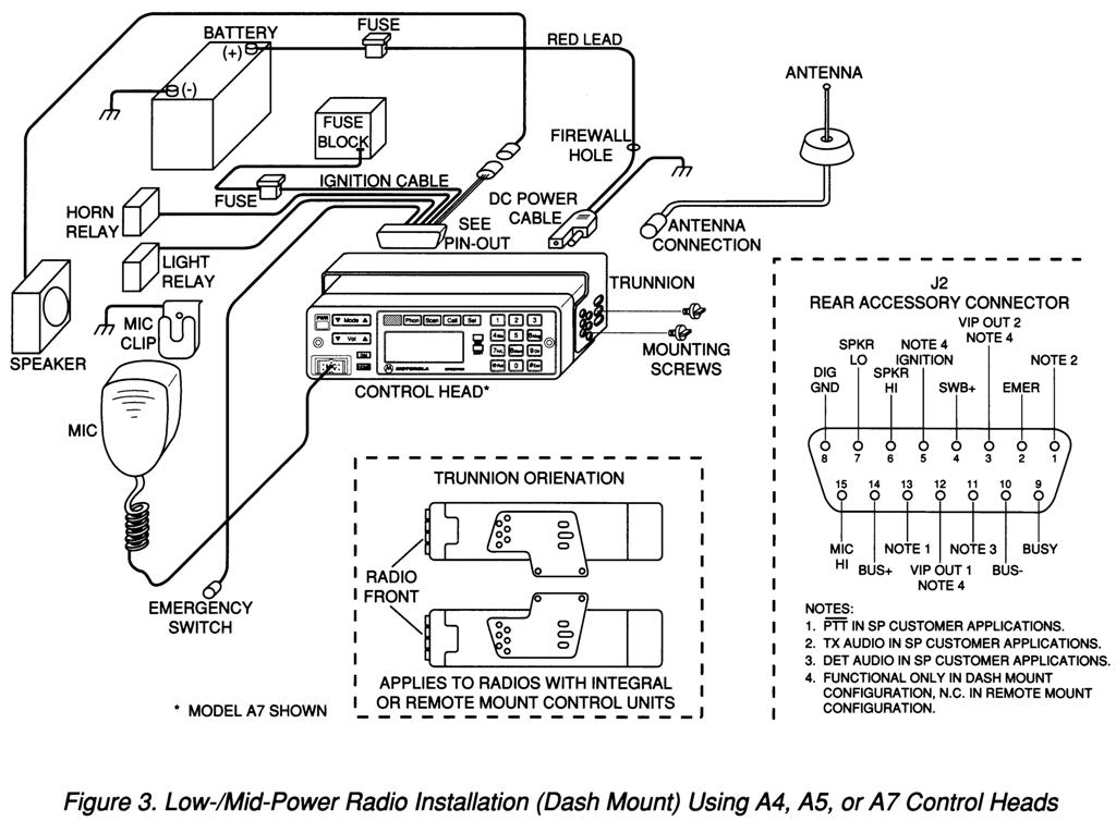 lpd1 introduction to motorola spectra radio configurations motorola xtl 2500 wiring diagram at edmiracle.co