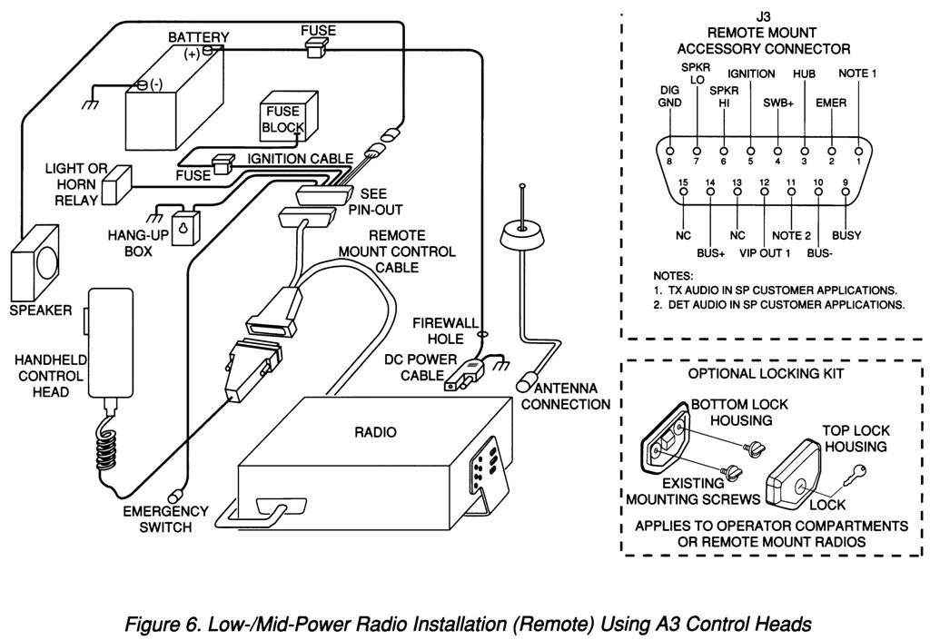 motorola spectra wiring diagram   31 wiring diagram images