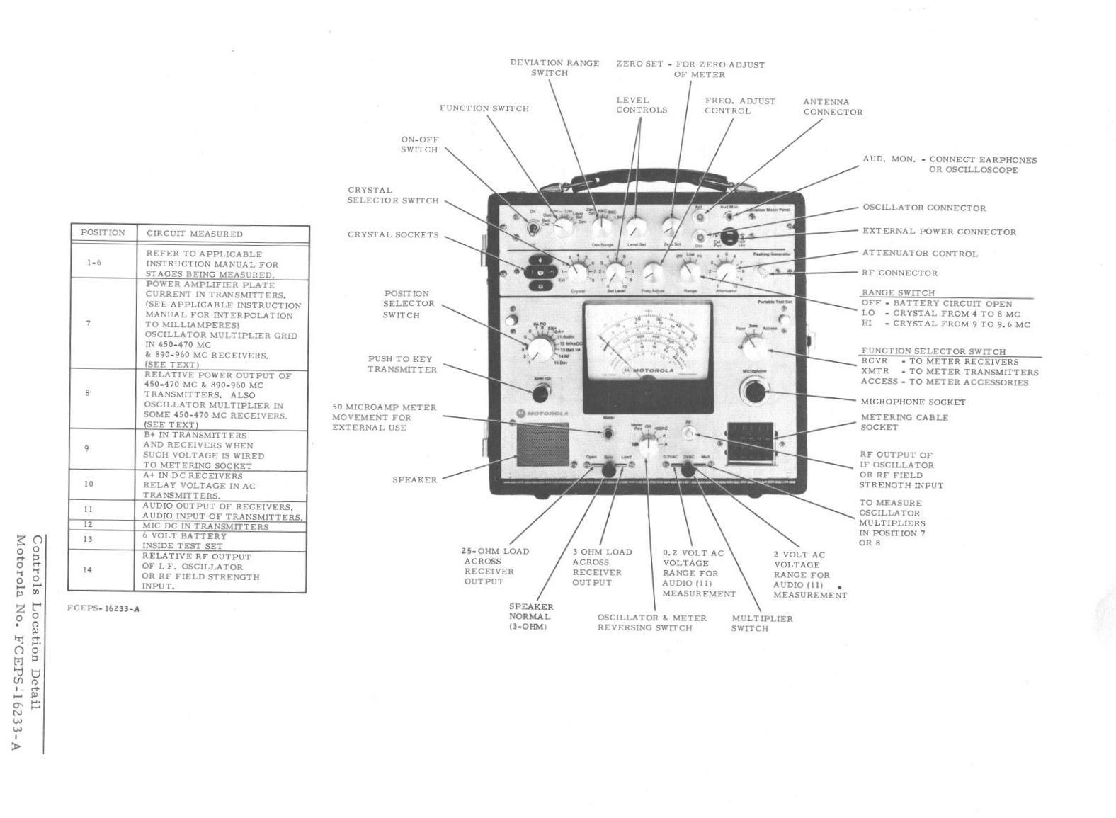 Motorola Test Set Information Index Crystal Tester Diagram A Of What Switch Does