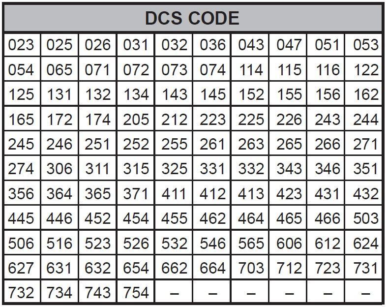 Two-way Radio CTCSS and DCS Codes